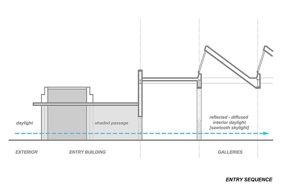 entry skylight ricelipka architects diabeacon